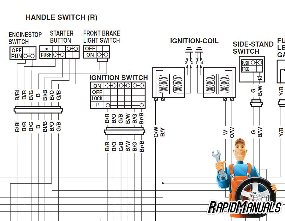 motorcycle manual sample2wm harley davidson golf cart wiring diagram i like this! motorcycle Basic Motorcycle Wiring Diagram at nearapp.co